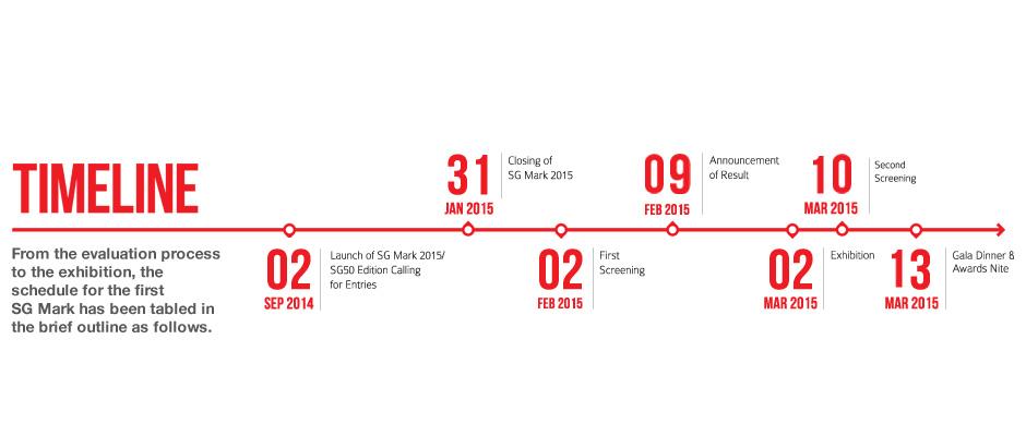 timeline2015_1