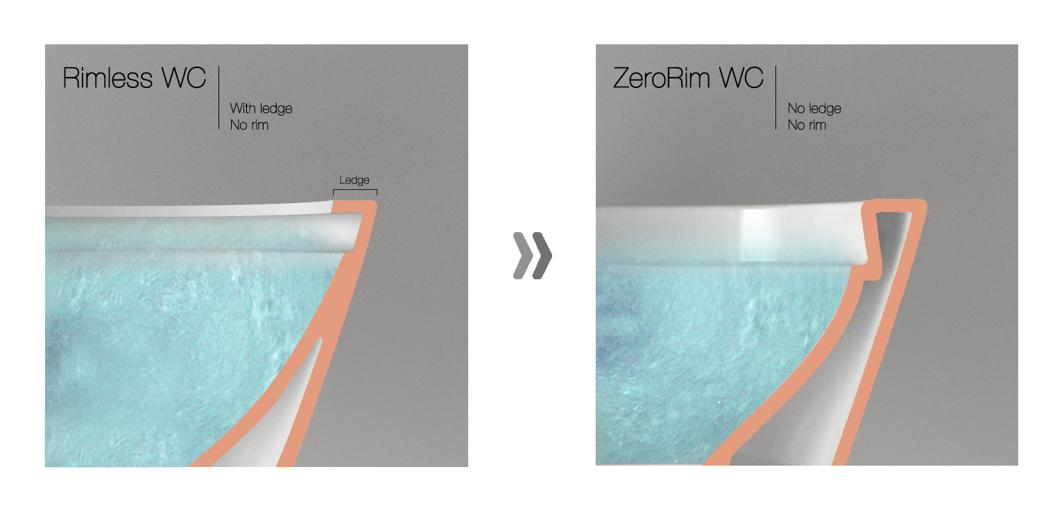 ZeroRim Water Closet